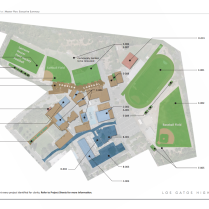 This is a comprehensive overview of all the changes that Measure E will introduce, including upgrades to the drainage system, turf installation on the fields, and the construction of a new classroom wing and music/drama department.